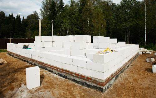 Какие подходят фундаменты для дома из газобетона